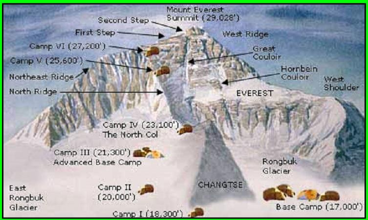 Everest Summit Trek Map